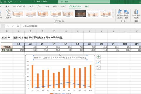 Excel 棒グラフと折れ線グラフを重ねて作成する方法のイメージ画像