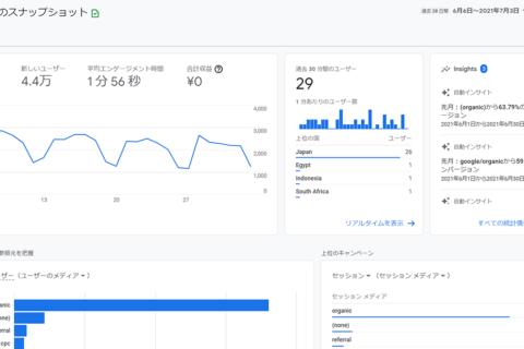 小川卓さんのGA4連載 第2回 レポート機能についてのイメージ画像