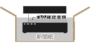 パソコン梱包方法