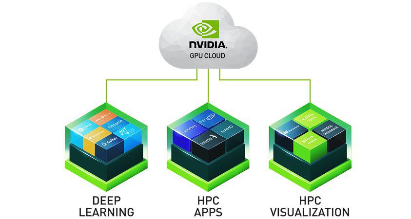 NVIDIA TITAN V 搭載パソコン 価格・性能・比較 | パソコン工房【公式通販】