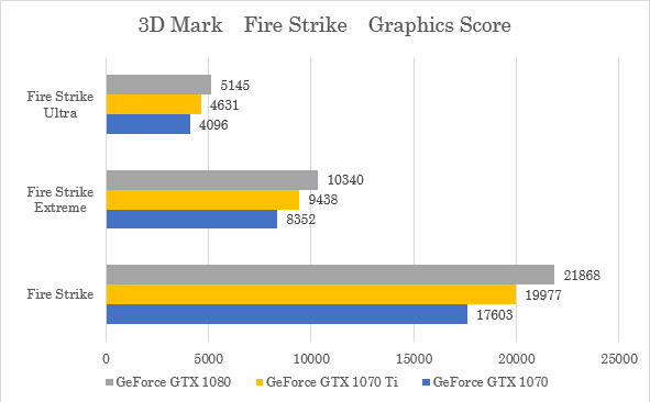 3D Mard Fire Strike