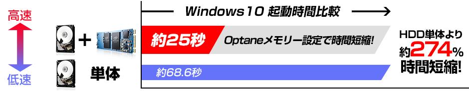 OS起動時間