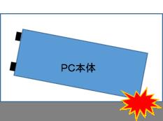 PCを寝かせて入れていても、緩衝材が均一でない為、斜めになってしまうと、接触している部分が破損してしまう。