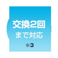 SIMフリースマホ 延長保証の特徴 03