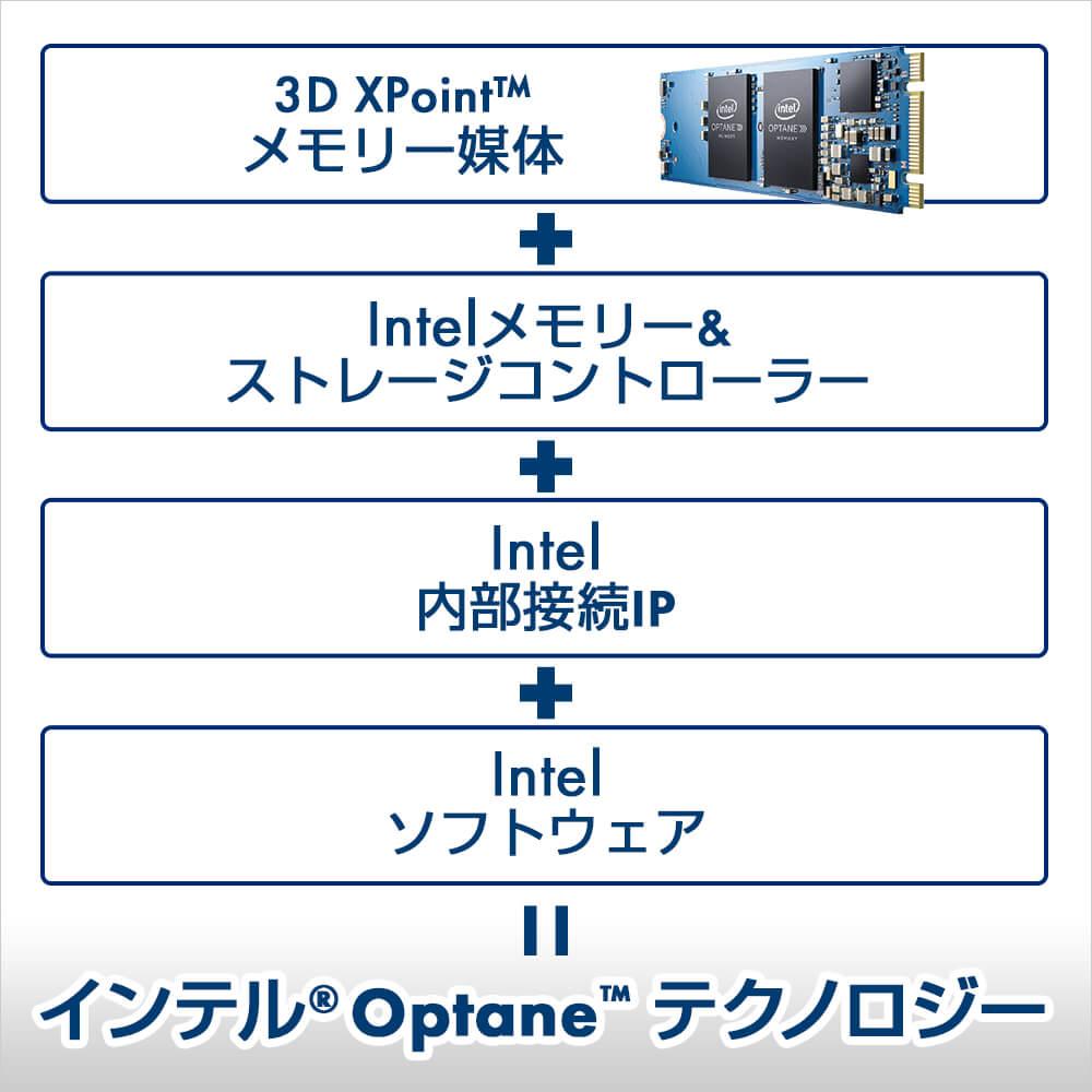 インテル® Optane™ テクノロジーとは