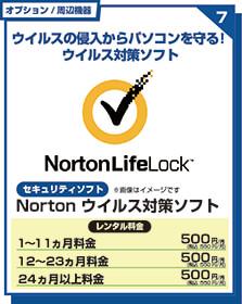 Norton ウィルス対策ソフト